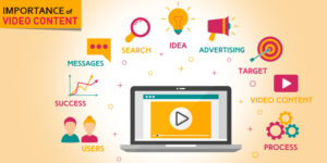<b>Importance of Video Content in Digital Marketing</b>